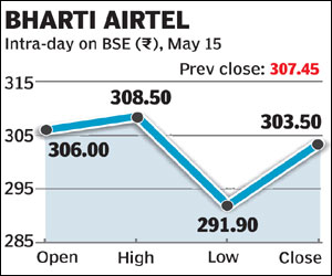 Number of Bharti Airtel mobile services customers in India 2012-2018