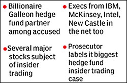 The first criminal case of insider trading