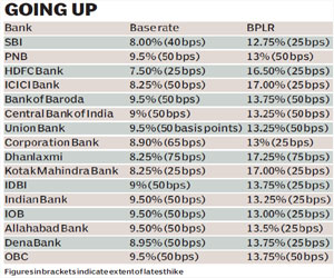 Andhra Bank Union Bank And Bob Raise Interest Rates