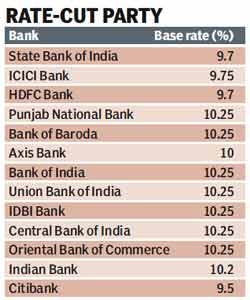 The Move Is To P On Benefit Of Wider Policy Rate Cut By Reserve Bank India Rbi Customers While Citibank Has Made New Rates
